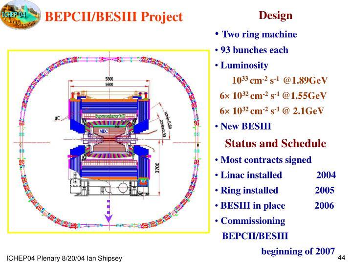 BEPCII/BESIII Project