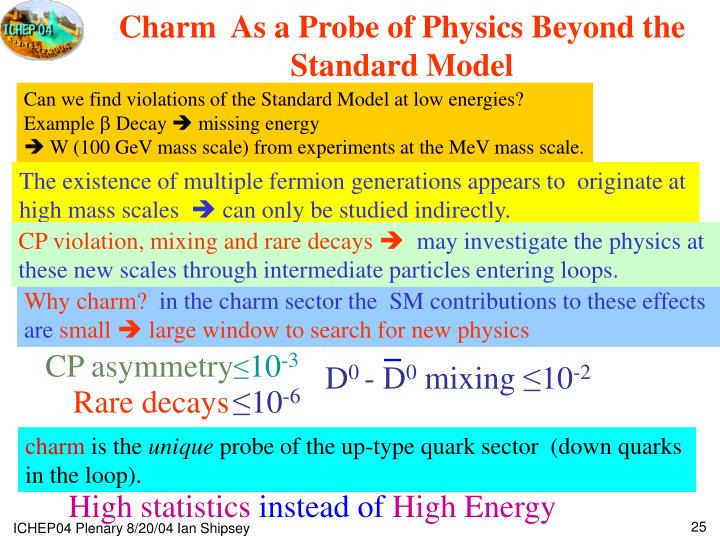 Charm  As a Probe of Physics Beyond the