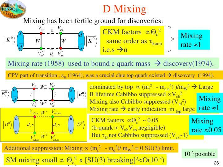 D Mixing