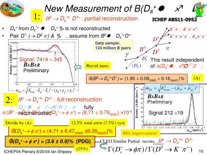 New Measurement of B(D