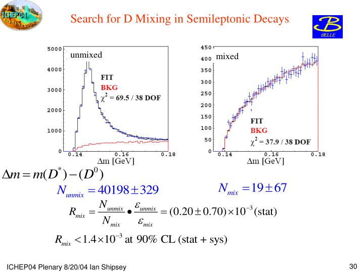 Search for D Mixing in Semileptonic Decays