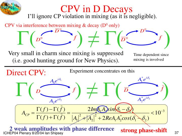 CPV in D Decays