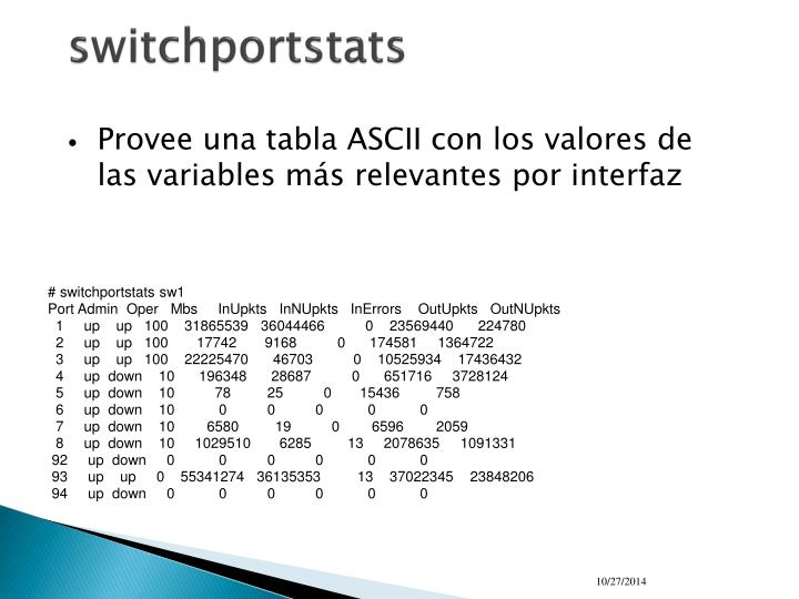 switchportstats