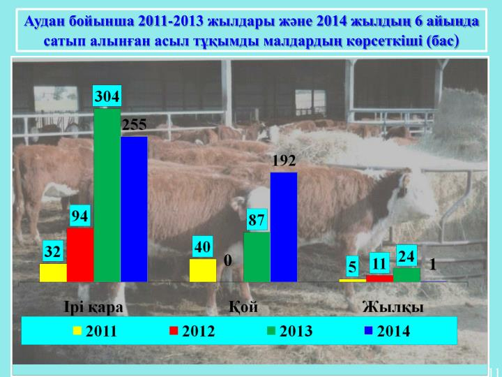 2011-2013   2014  6        (