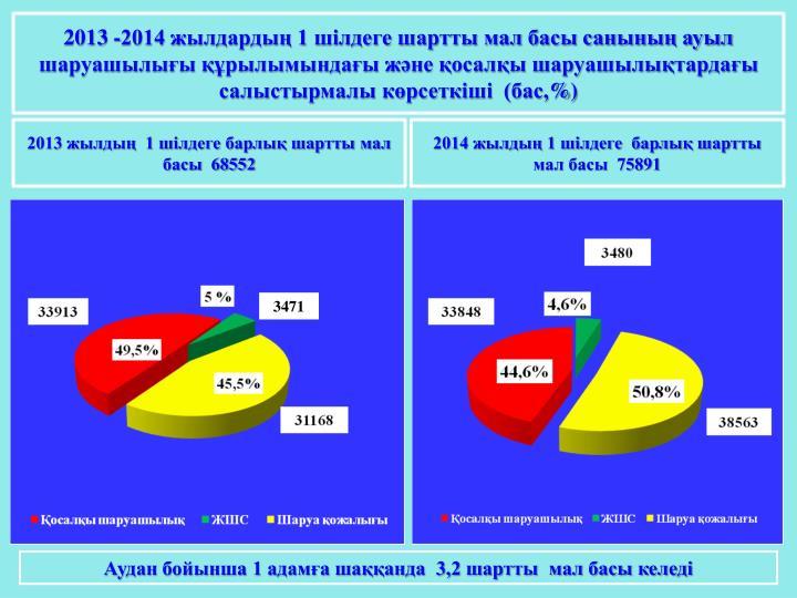 2013 -2014  1               (,