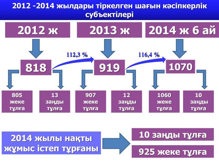 2012 -2014