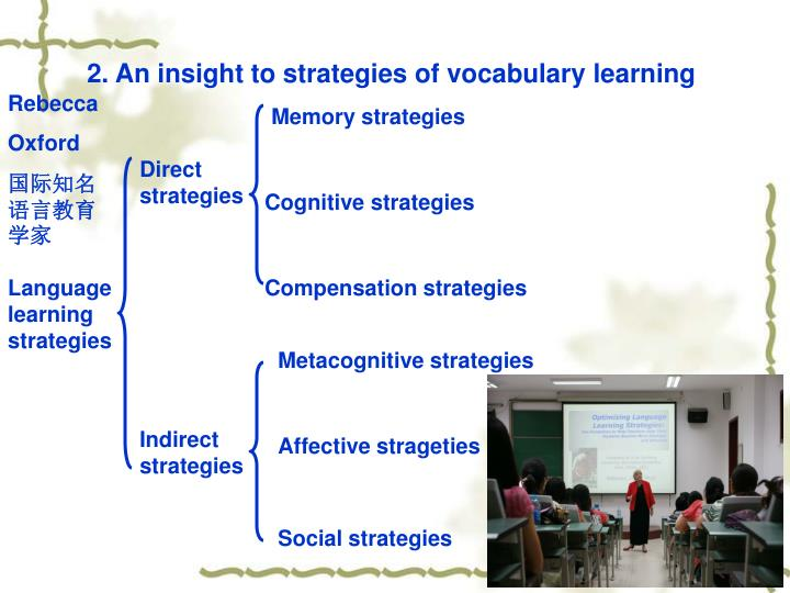 2. An insight to strategies of vocabulary learning