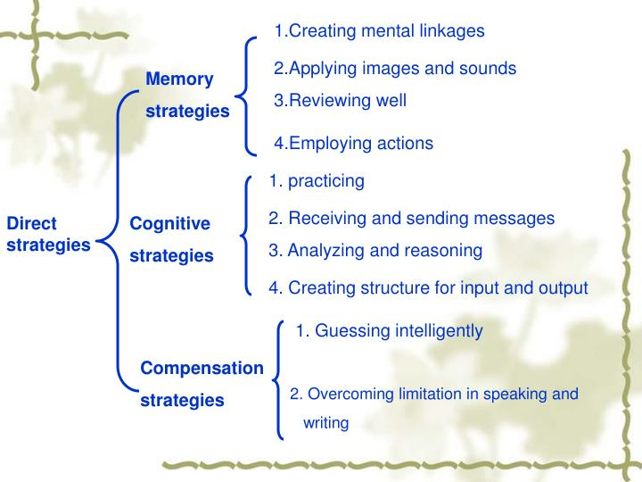 1.Creating mental linkages