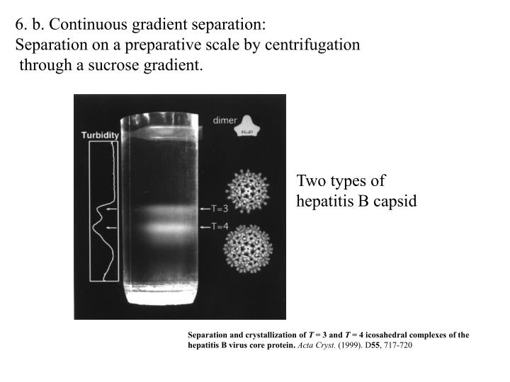 6. b. Continuous gradient separation: