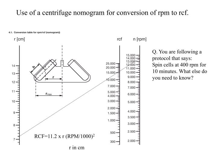 Use of a centrifuge nomogram for conversion of rpm to rcf.