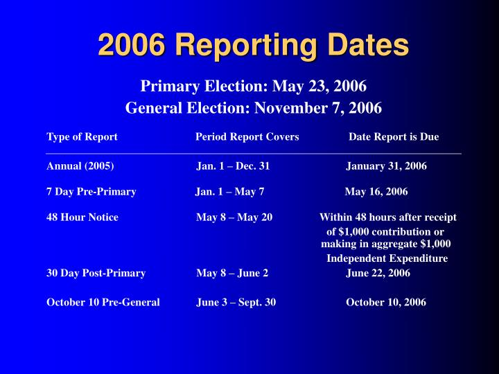 2006 Reporting Dates