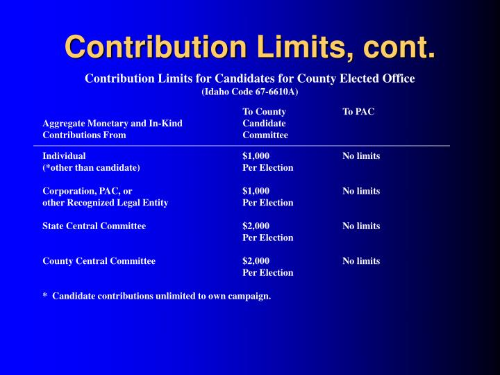 Contribution Limits, cont.