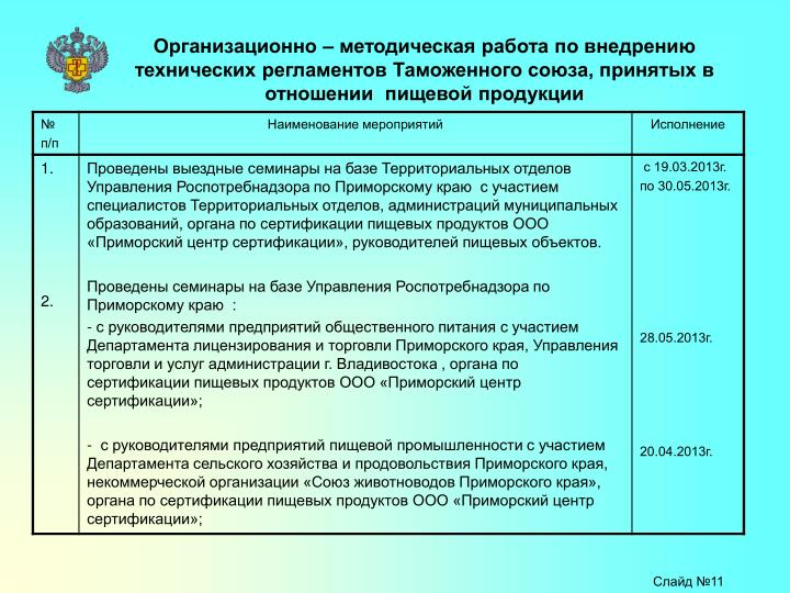 Организационно – методическая работа по внедрению технических регламентов Таможенного союза, принятых в отношении  пищевой продукции