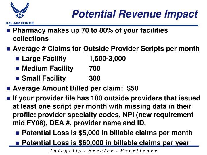 Potential Revenue Impact