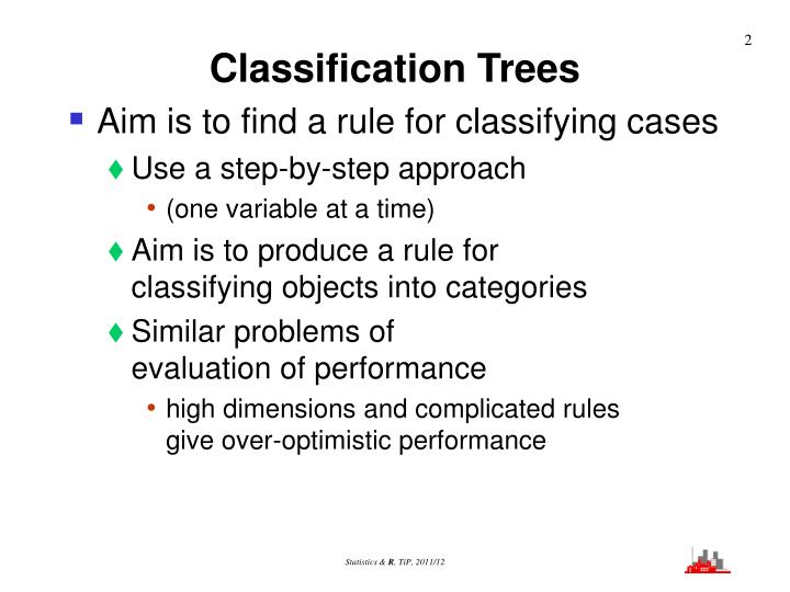 Classification Trees