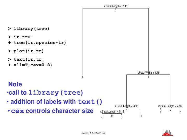 > library(tree)