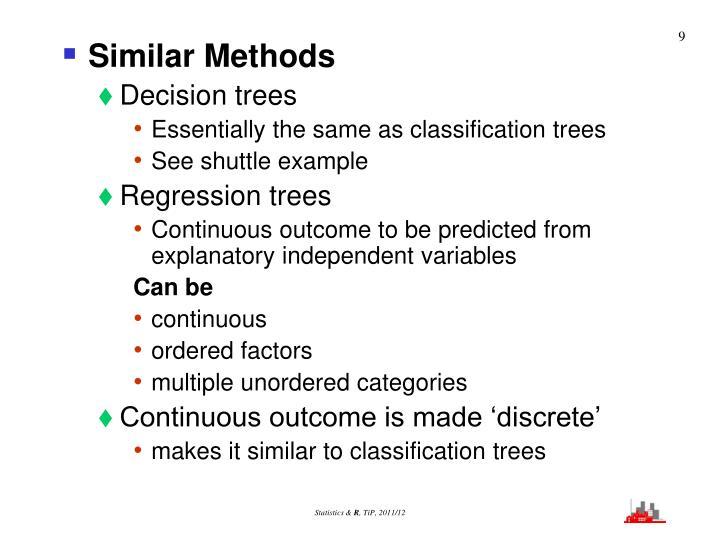 Similar Methods