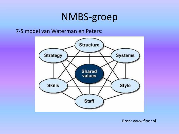 NMBS-groep