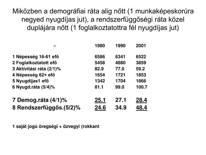 Mikzben a demogrfiai rta alig ntt (1 munkakpeskorra negyed nyugdjas jut), a rendszerfggsgi rta kzel dupljra ntt (1 foglalkoztatottra fl nyugdjas jut)