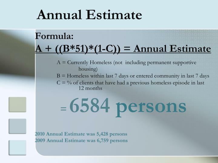 Annual Estimate