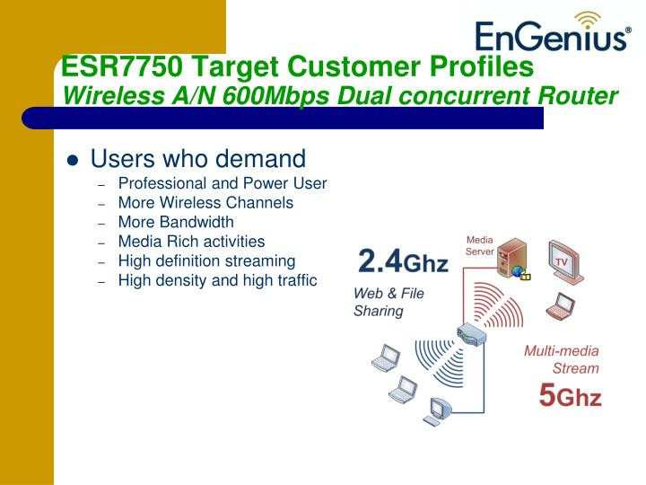 ESR7750 Target Customer Profiles