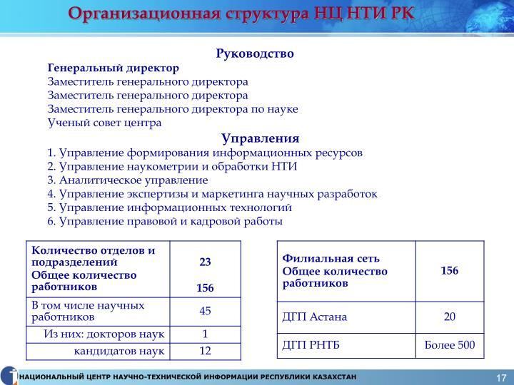 Организационная структура НЦ НТИ РК