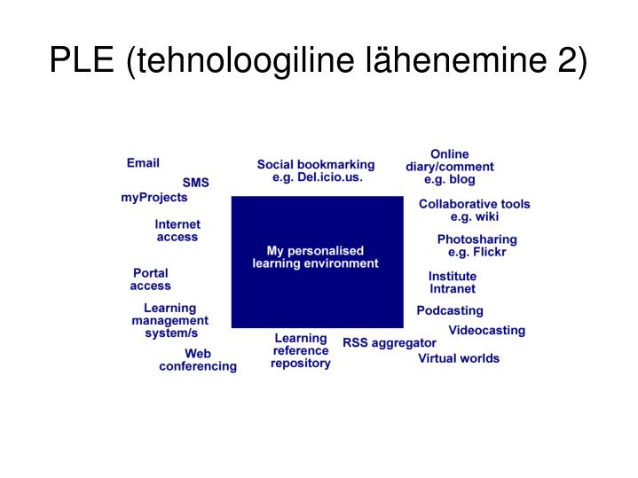 PLE (tehnoloogiline lähenemine 2)