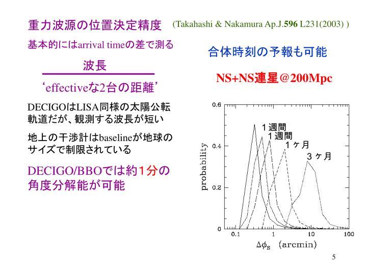重力波源の位置決定精度