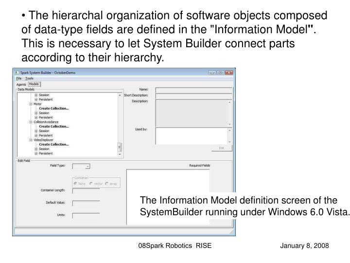 "The hierarchal organization of software objects composed of data-type fields are defined in the ""Information Model"