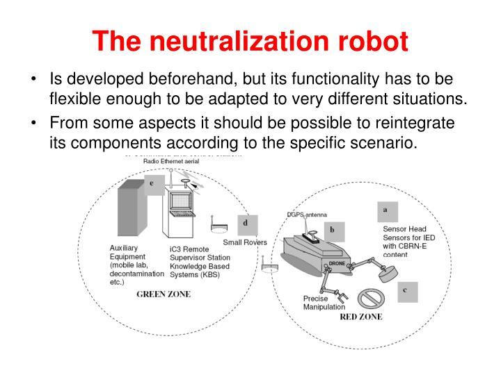 The neutralization robot