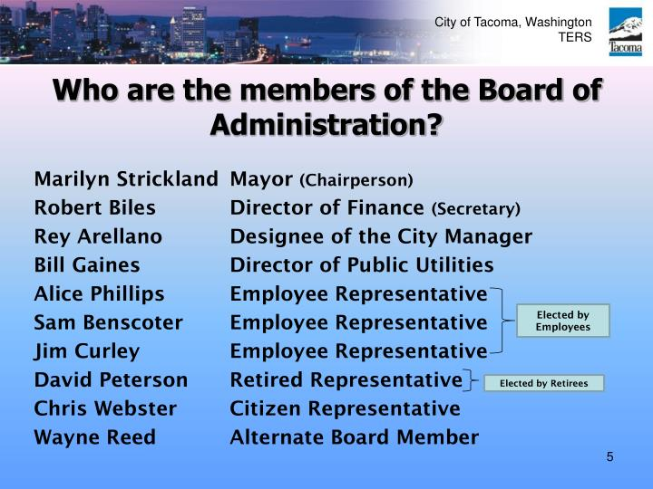 Who are the members of the Board of Administration?