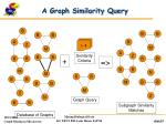 a graph similarity query