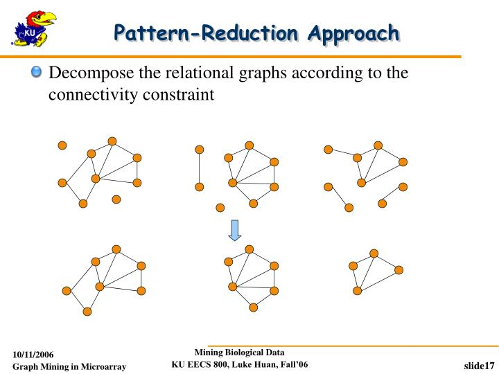 Pattern-Reduction Approach