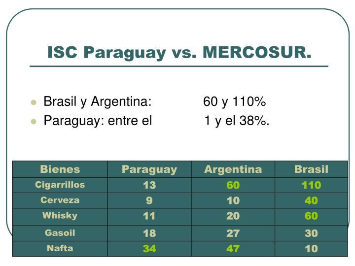 ISC Paraguay vs. MERCOSUR.