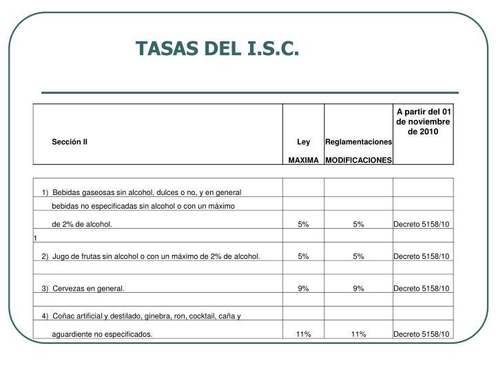 TASAS DEL I.S.C.