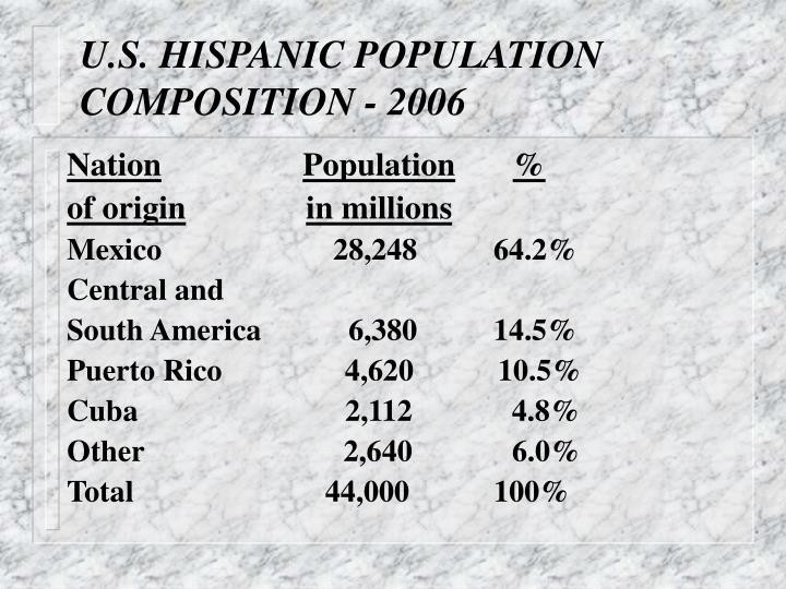 U.S. HISPANIC POPULATION COMPOSITION - 2006