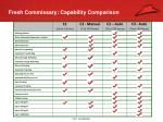 fresh commissary capability comparison