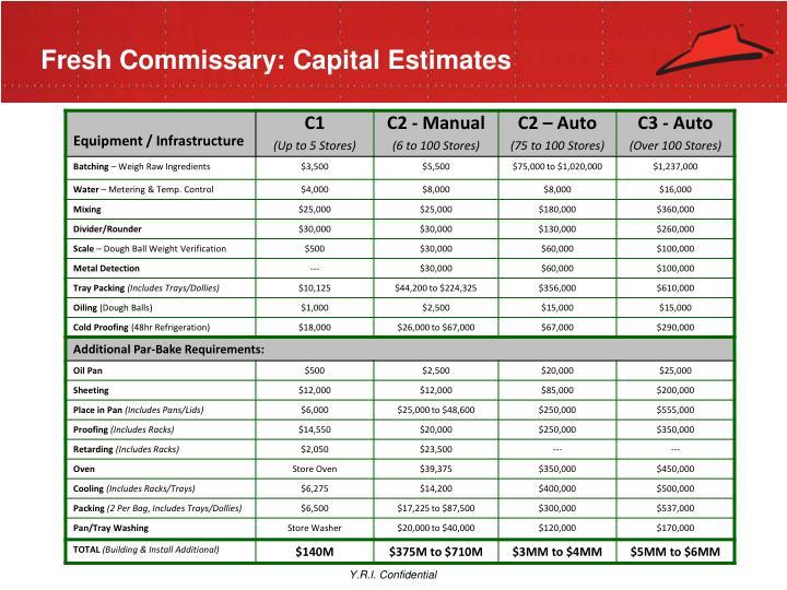 Fresh Commissary: Capital Estimates