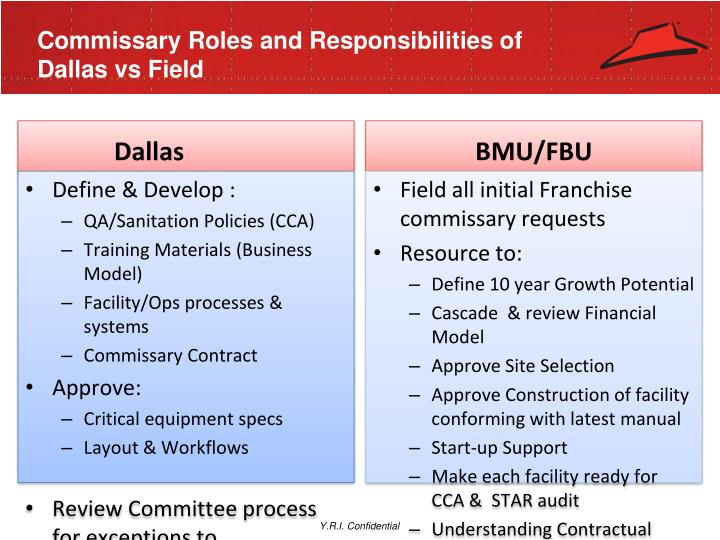 Commissary Roles and Responsibilities of Dallas vs Field