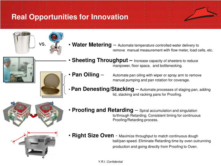 Real Opportunities for Innovation