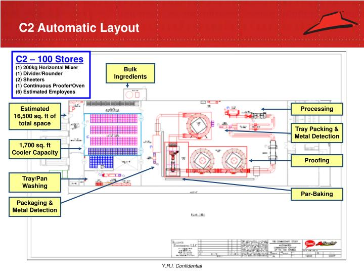 C2 Automatic Layout