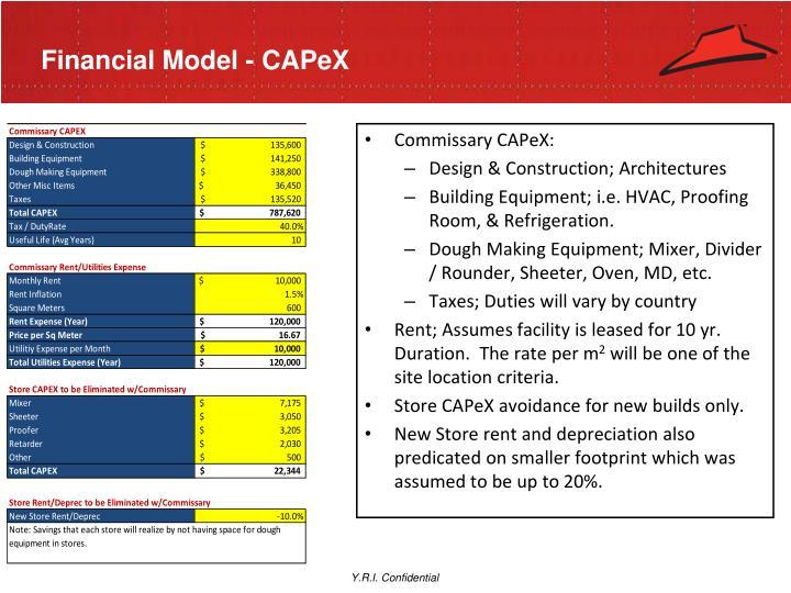 Financial Model - CAPeX