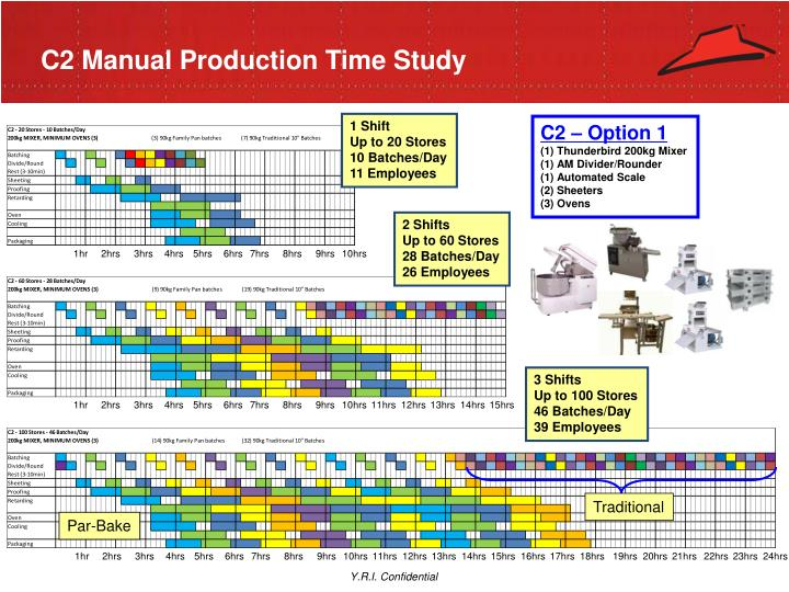 C2 Manual Production Time Study