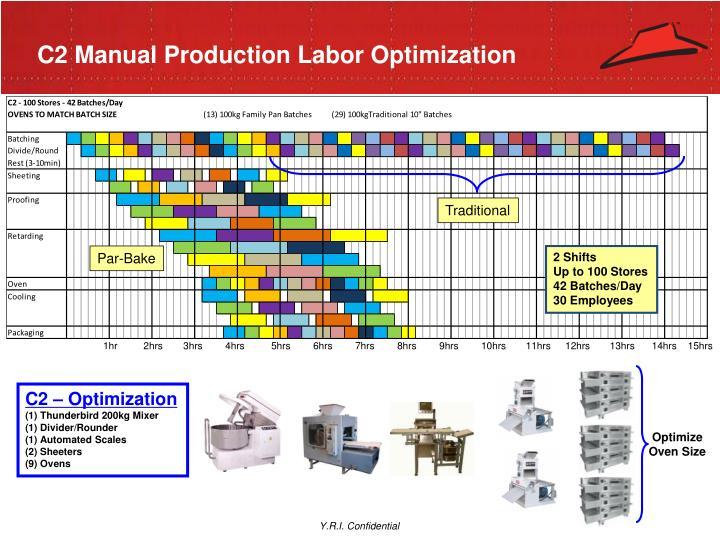 C2 Manual Production Labor Optimization