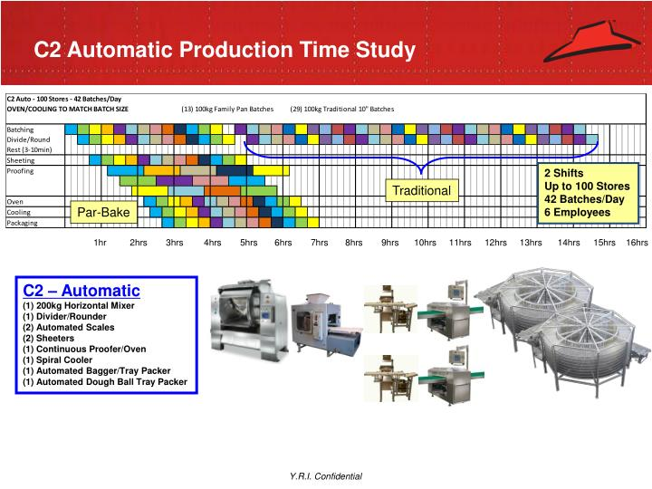 C2 Automatic Production Time Study