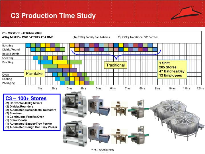 C3 Production Time Study