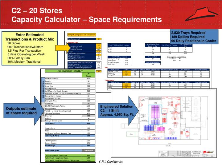 Outputs estimate of space required