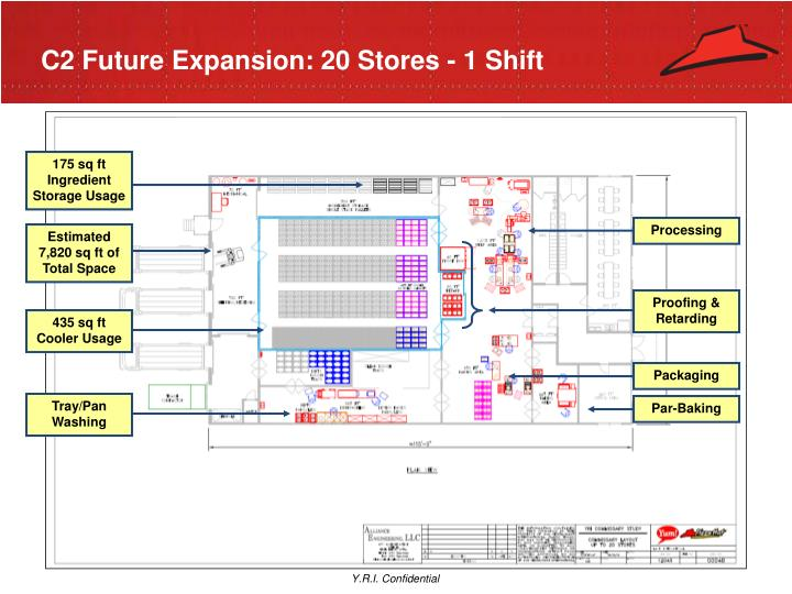C2 Future Expansion: 20 Stores - 1 Shift