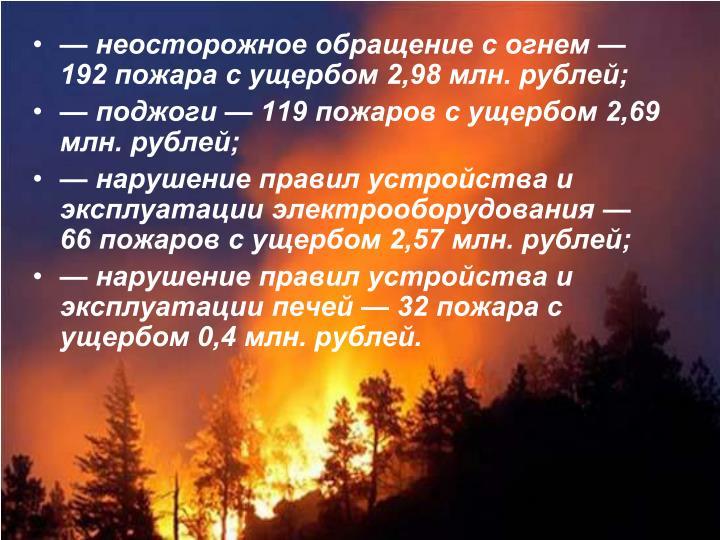 — неосторожное обращение с огнем — 192 пожара с ущербом 2,98 млн. рублей;