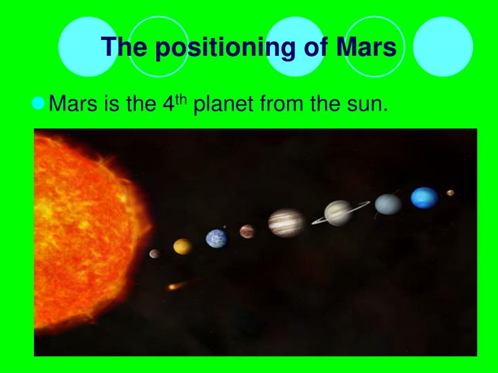 The positioning of mars